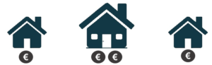 Asunnon hinta-arvio verkossa 2.4